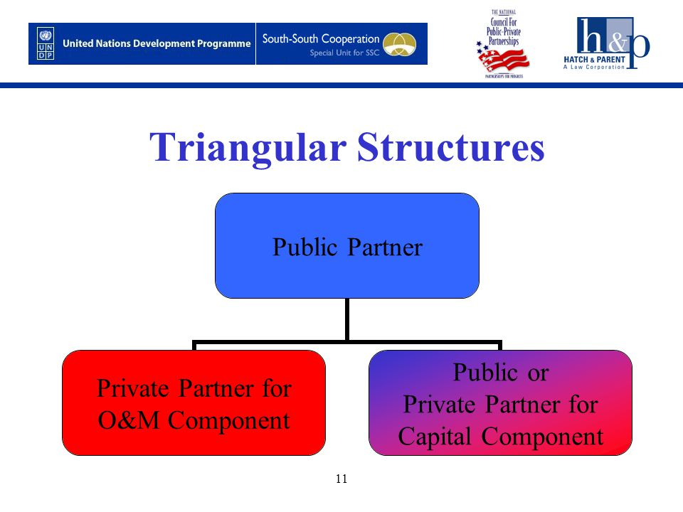 11 Triangular Structures Public Partner Private Partner for O&M Component Public or Private Partner for Capital Component