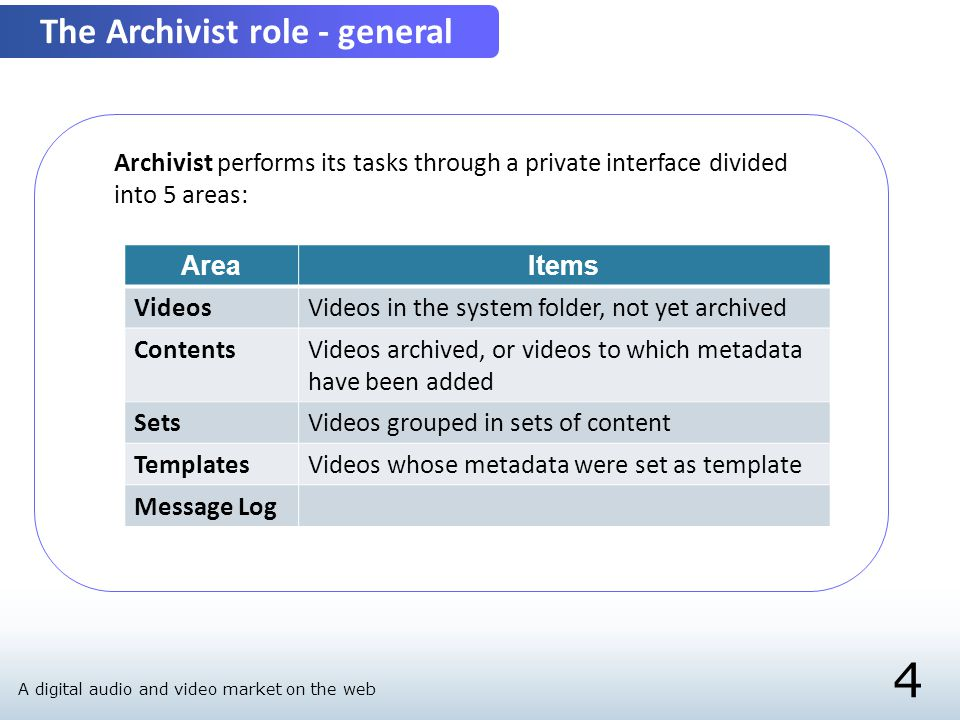 5 The Archivist role – Videos area The area shows all videos uploaded to the system folder and waiting to be archived and makes it possible to: Select some or all videos to make a content set Display the editable metadata fields (set by Admin) and make changes (thereby making a video appear in the Contents area) by clicking the Detail button Perform queries on content A digital audio and video market on the web