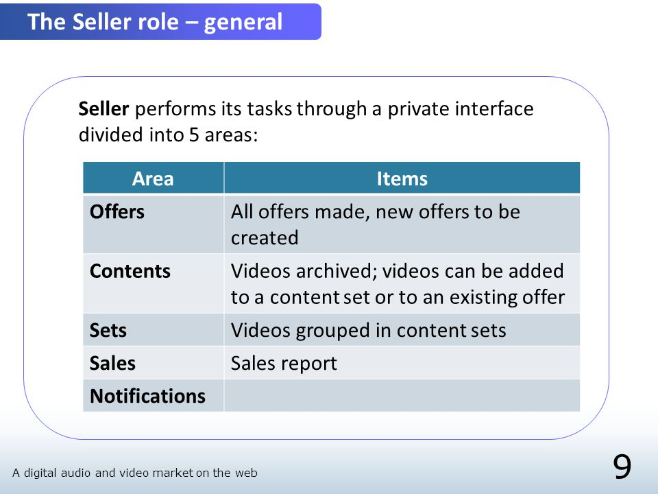 10 The Seller role – Offers area The area shows all the offers made and makes it possible to: Create new offers by clicking Create new and entering offer data Associate an event Promo Code, e.g.