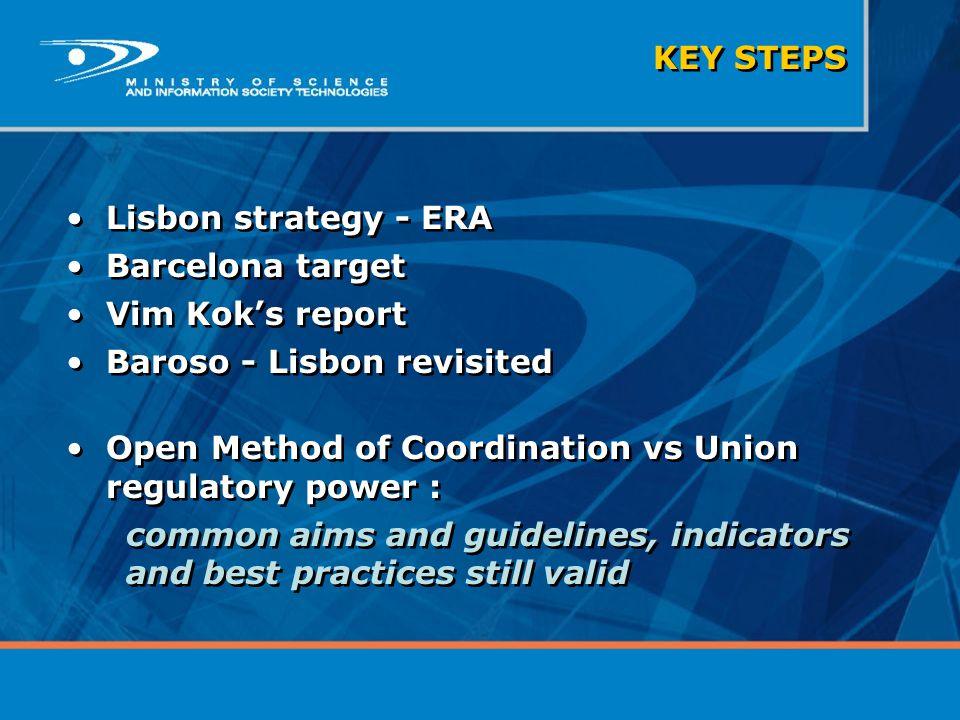 Co-financed programmes Co-ordination and integration of national research programmes (ERA-NET+, Art.