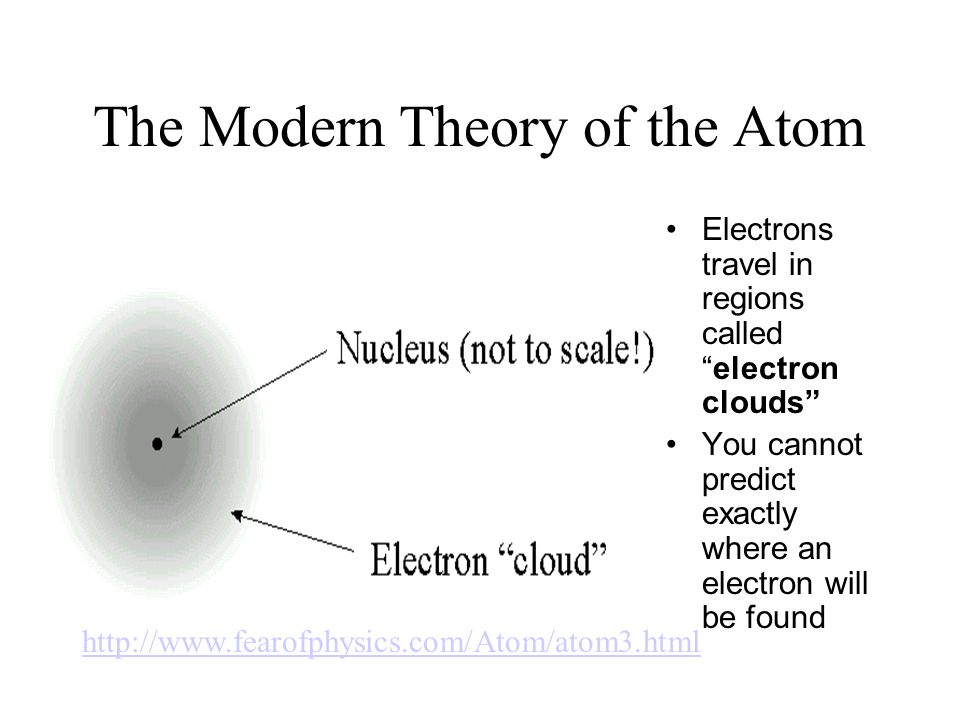 "The Modern Theory of the Atom Electrons travel in regions called ""electron clouds"" You cannot predict exactly where an electron will be found http://w"