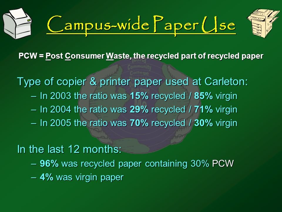 Campus-wide Paper Use Unfortunately, PCW costs more… Financial consequence of making recycled paper with 30% PCW the default: + $4,000 expense for past 12 months+ $4,000 expense for past 12 months Potential financial consequence of making 100% PCW recycled paper the default: + $14,347 (approx) expense for next 12 months+ $14,347 (approx) expense for next 12 months