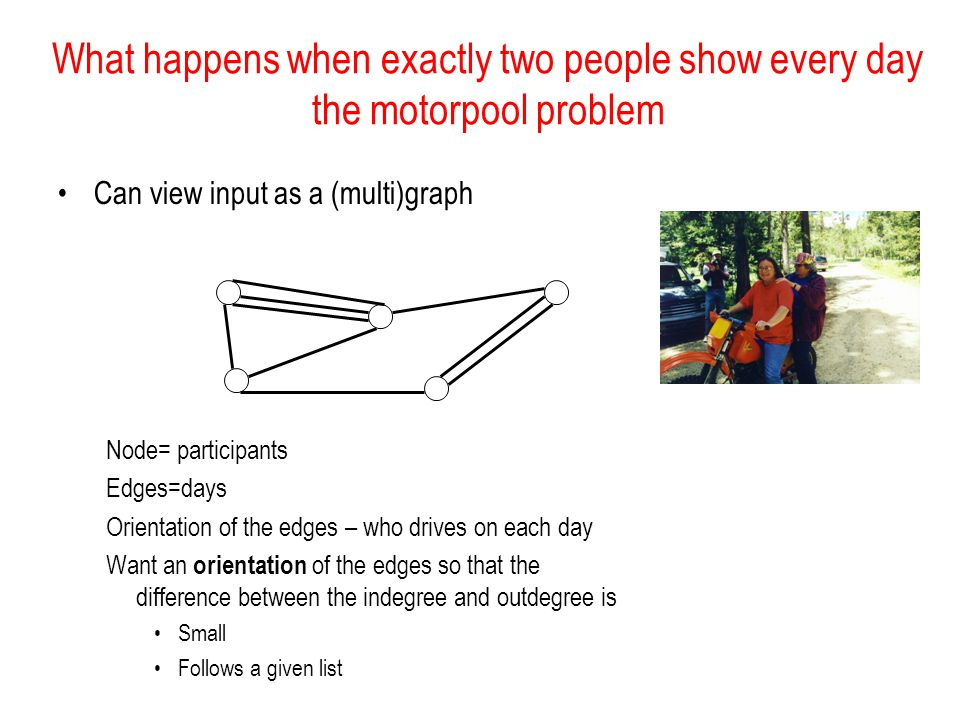 What happens when exactly two people show every day the motorpool problem Can view input as a (multi)graph Node= participants Edges=days Orientation of the edges – who drives on each day Want an orientation of the edges so that the difference between the indegree and outdegree is Small Follows a given list