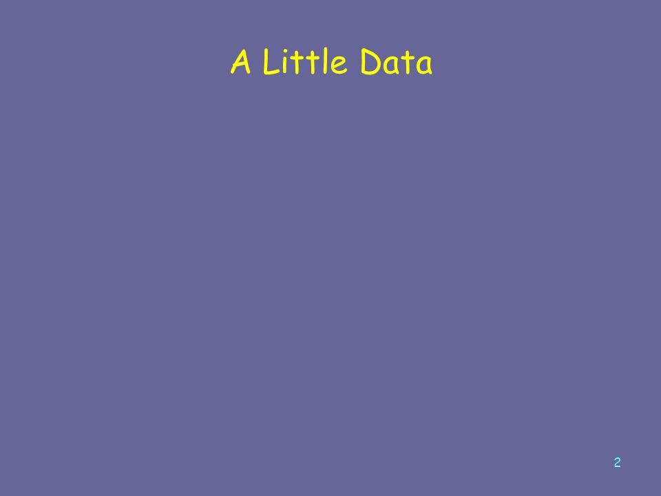 2 A Little Data