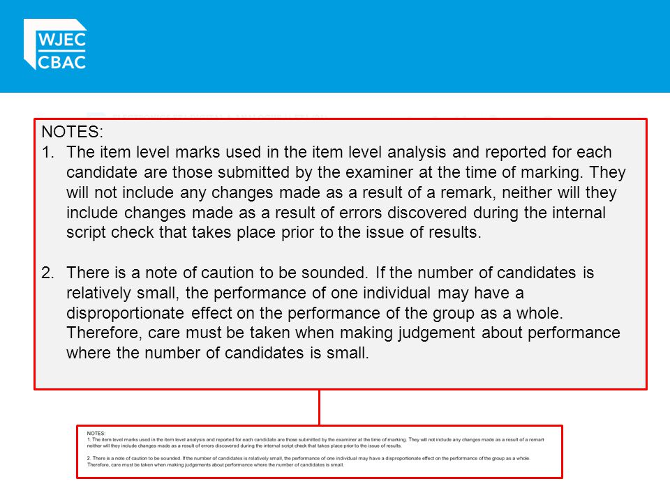 NOTES: 1.The item level marks used in the item level analysis and reported for each candidate are those submitted by the examiner at the time of marki