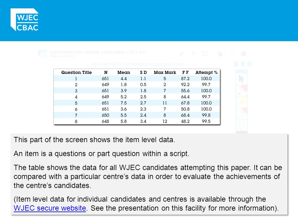 This part of the screen shows the item level data. An item is a questions or part question within a script. The table shows the data for all WJEC cand