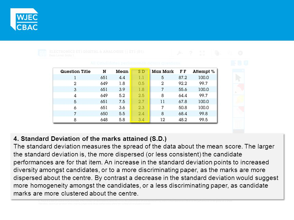 4. Standard Deviation of the marks attained (S.D.) The standard deviation measures the spread of the data about the mean score. The larger the standar