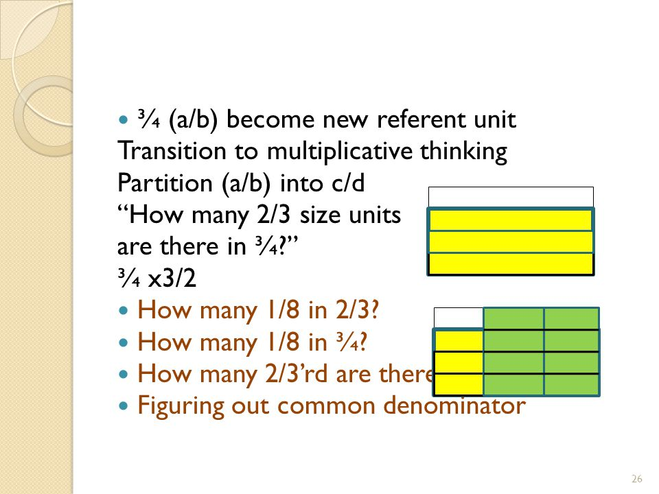 "¾ (a/b) become new referent unit Transition to multiplicative thinking Partition (a/b) into c/d ""How many 2/3 size units are there in ¾?"" ¾ x3/2 How m"