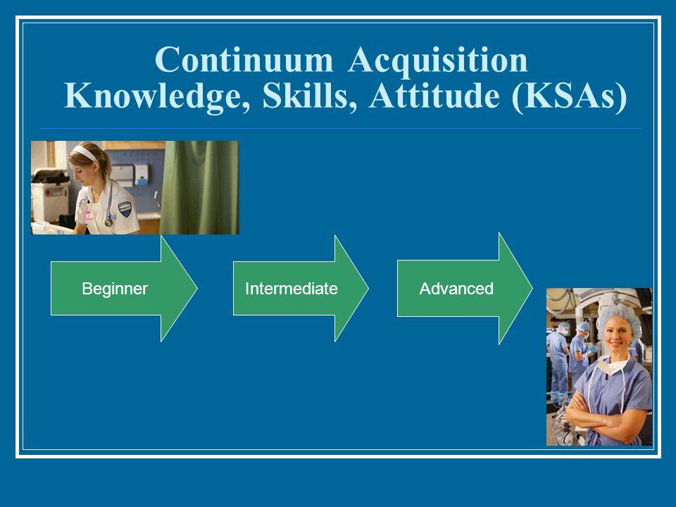 Continuum Acquisition Knowledge, Skills, Attitude (KSAs) BeginnerIntermediate Advanced