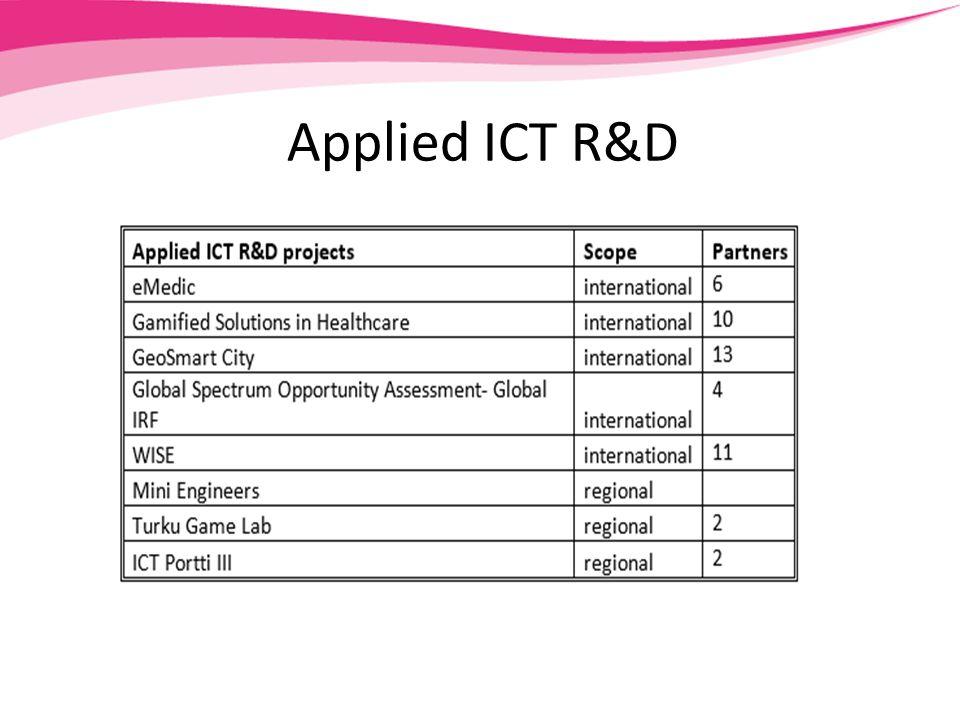 Applied ICT R&D