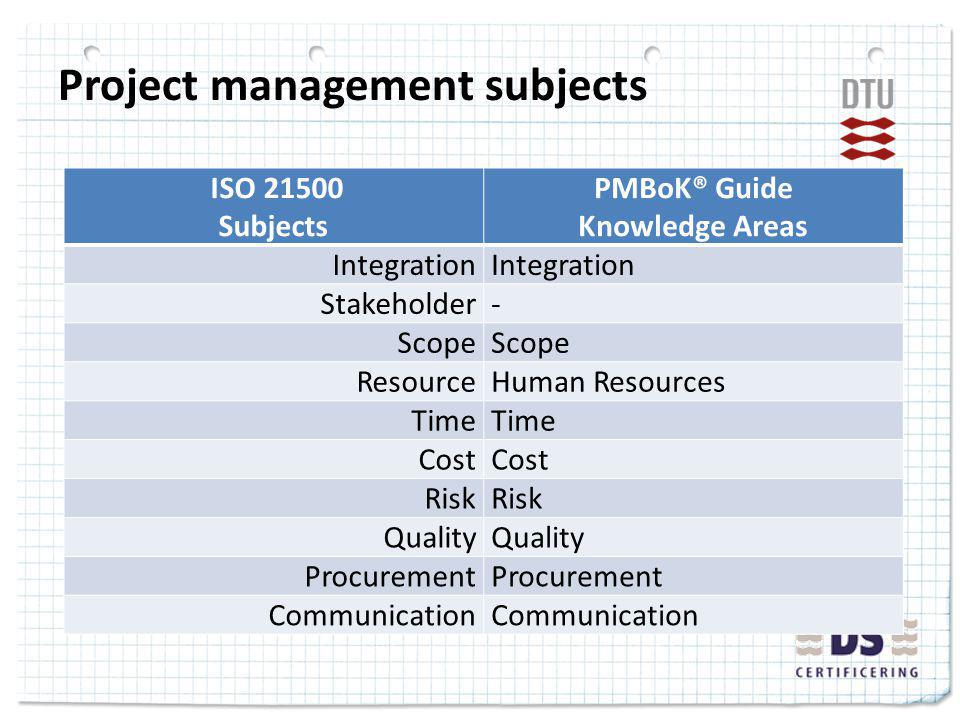 Project management subjects ISO 21500 Subjects PMBoK® Guide Knowledge Areas Integration Stakeholder- Scope ResourceHuman Resources Time Cost Risk Quality Procurement Communication