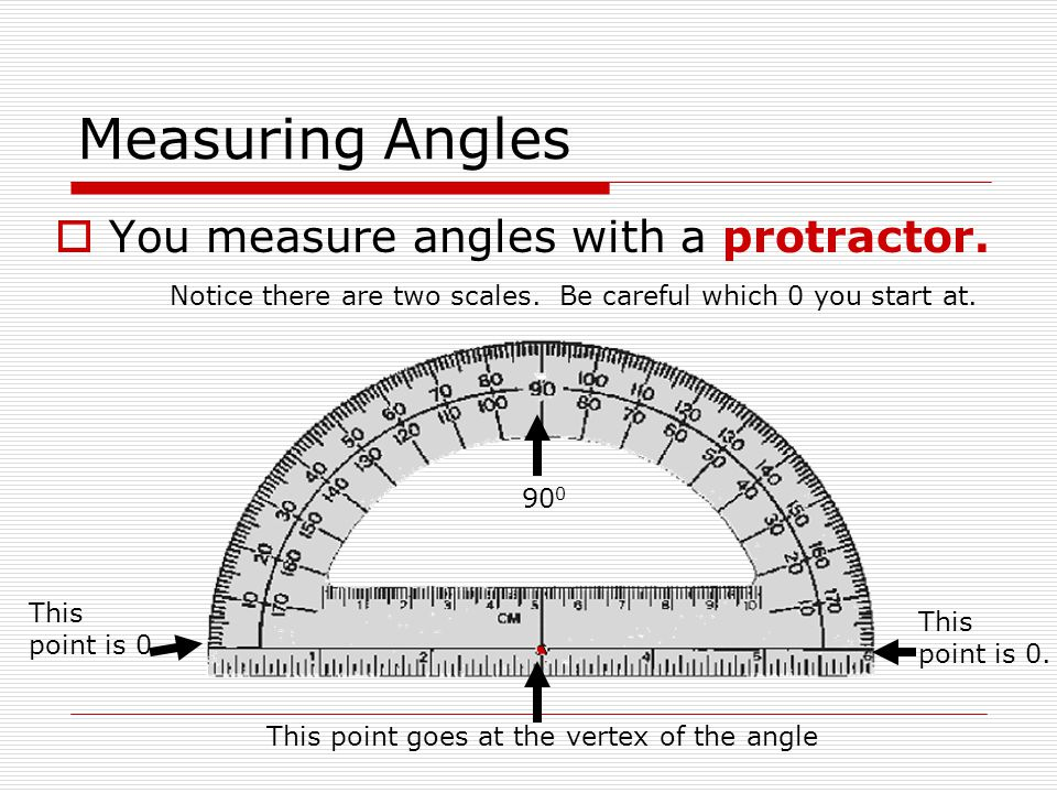 Measuring Angles  You measure angles with a protractor. This point goes at the vertex of the angle This point is 0 This point is 0. Notice there are
