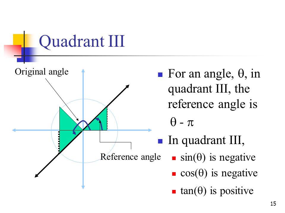 15 Quadrant III Original angle Reference angle For an angle, , in quadrant III, the reference angle is  -  In quadrant III, sin(  ) is negative cos(  ) is negative tan(  ) is positive