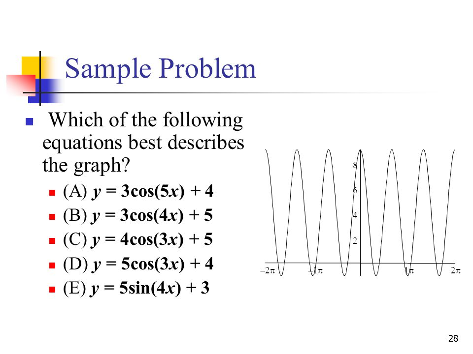 28 Which of the following equations best describes the graph.