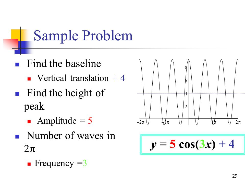 29 Find the baseline Vertical translation + 4 Find the height of peak Amplitude = 5 Number of waves in 2  Frequency =3 Sample Problem      y = 5 cos(3x) + 4