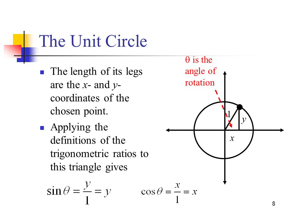 8 The Unit Circle The length of its legs are the x- and y- coordinates of the chosen point.