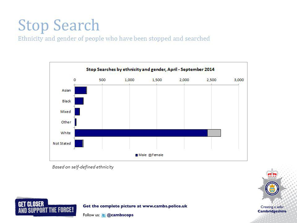 Stop Search Ethnicity and gender of people who have been stopped and searched Based on self-defined ethnicity