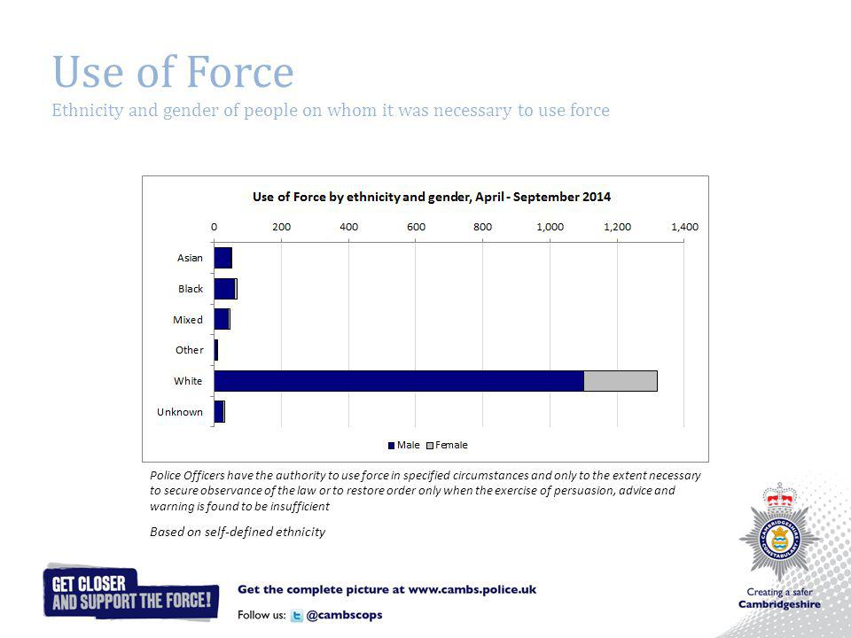 Use of Force Ethnicity and gender of people on whom it was necessary to use force Police Officers have the authority to use force in specified circumstances and only to the extent necessary to secure observance of the law or to restore order only when the exercise of persuasion, advice and warning is found to be insufficient Based on self-defined ethnicity