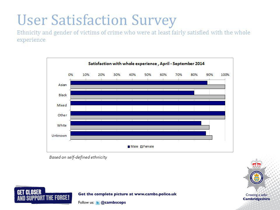 User Satisfaction Survey Ethnicity and gender of victims of crime who were at least fairly satisfied with the whole experience Based on self-defined ethnicity