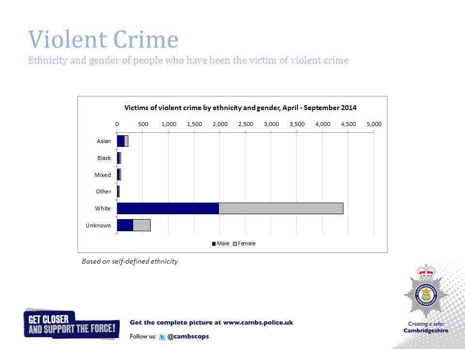 Violent Crime Ethnicity and gender of people who have been the victim of violent crime Based on self-defined ethnicity