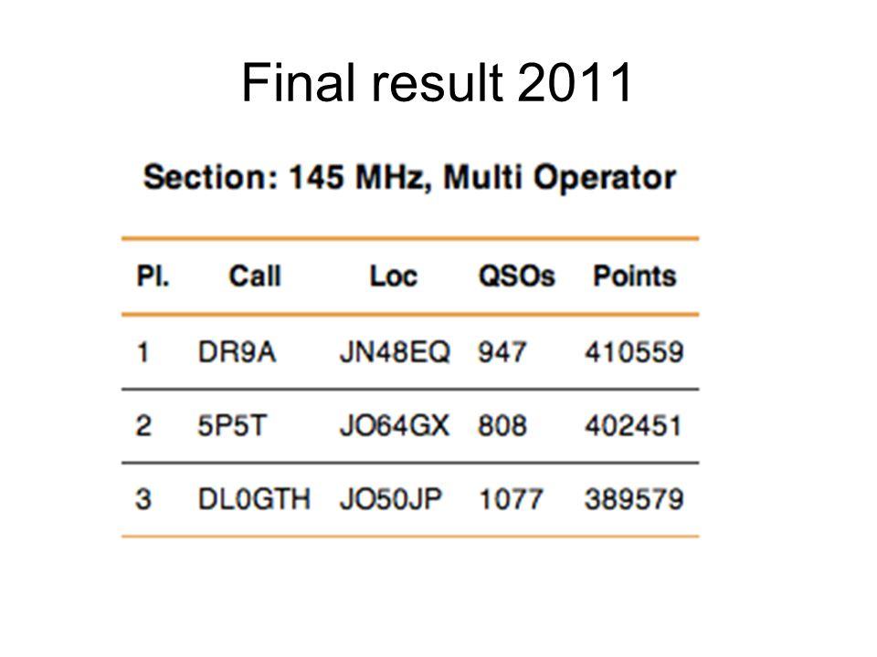 Final result 2011