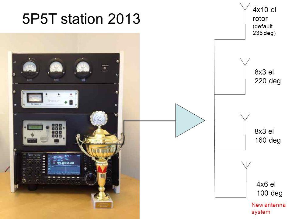 4x10 el rotor (default 235 deg) 8x3 el 220 deg 8x3 el 160 deg TRX 4x10 el 8x3 el sw 8x3 el se 4x6 el All RX 5P5T station 2013 1st operator ICOM 7700 DB6NT trvtr.