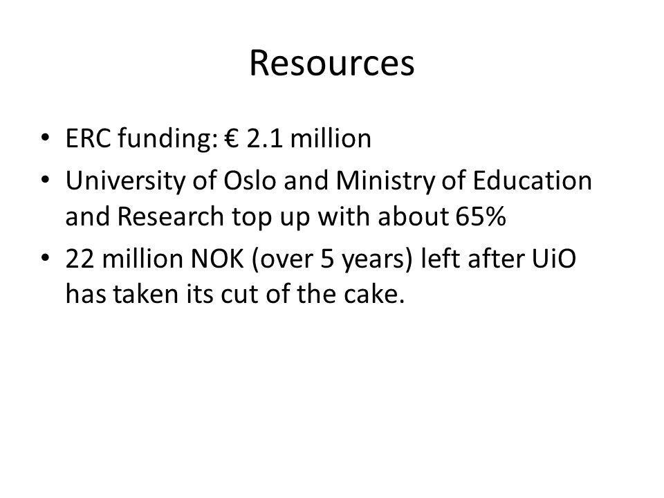 Resources ERC funding: € 2.1 million University of Oslo and Ministry of Education and Research top up with about 65% 22 million NOK (over 5 years) left after UiO has taken its cut of the cake.