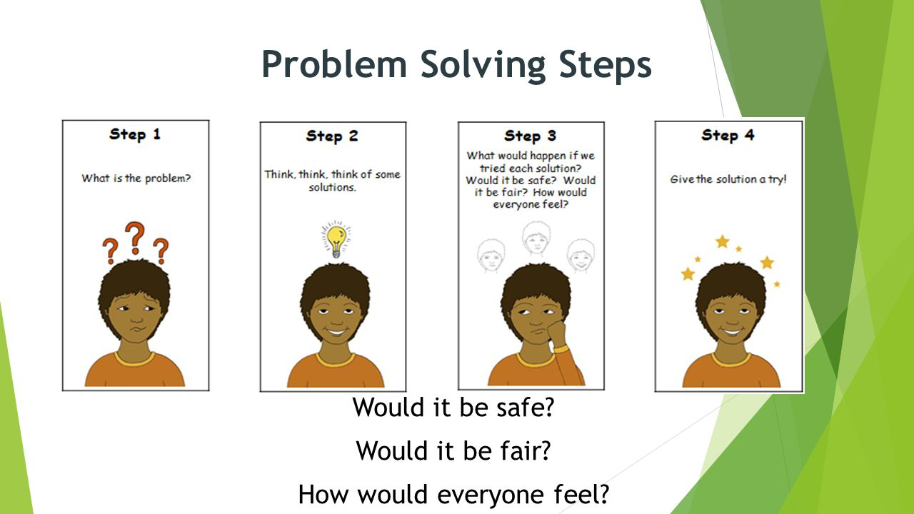Problem Solving Steps Would it be safe? Would it be fair? How would everyone feel?