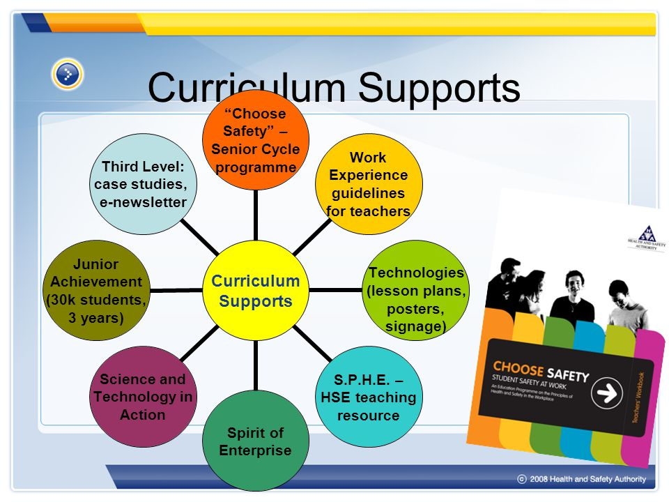 Curriculum Supports Choose Safety – Senior Cycle programme Work Experience guidelines for teachers Technologies (lesson plans, posters, signage) S.P.H.E.