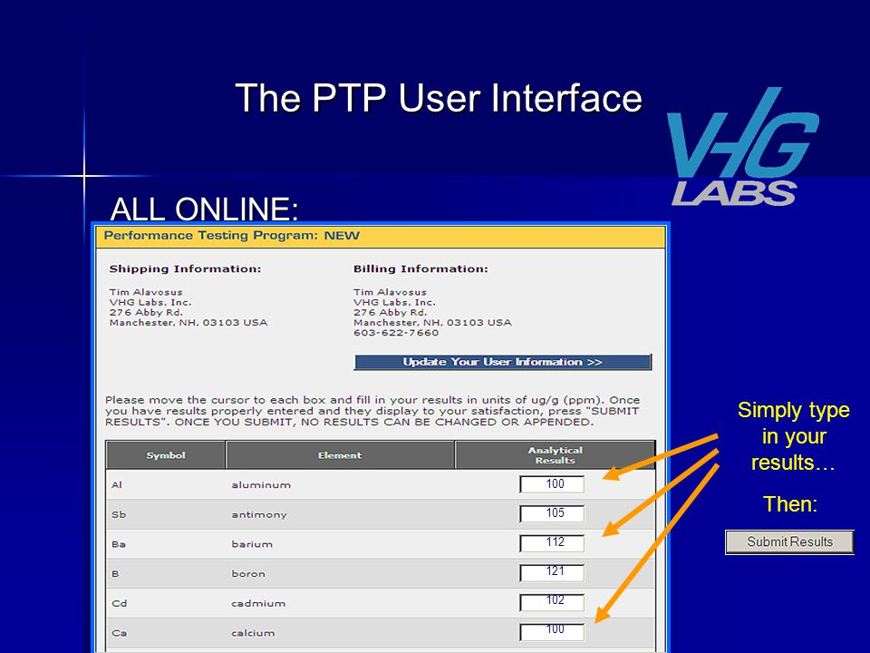 The PTP User Interface ALL ONLINE: Simply type in your results… Then: 100 105 112 121 102 100