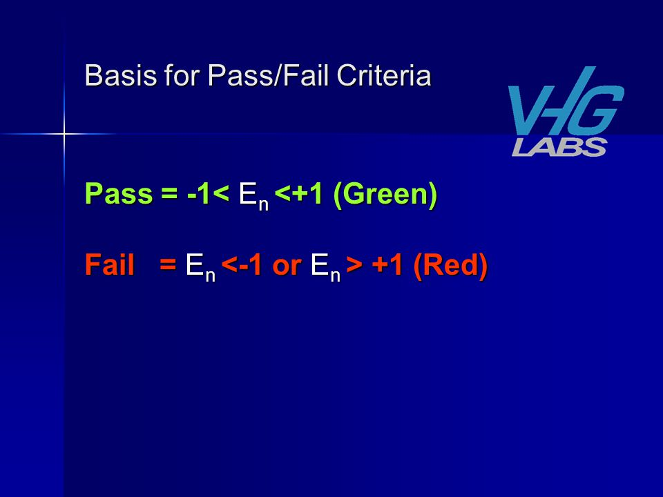 Basis for Pass/Fail Criteria Pass = -1< E n <+1 (Green) Fail = E n +1 (Red)