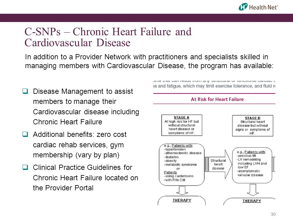 30 C-SNPs – Chronic Heart Failure and Cardiovascular Disease  Disease Management to assist members to manage their Cardiovascular disease including Chronic Heart Failure  Additional benefits: zero cost cardiac rehab services, gym membership (vary by plan)  Clinical Practice Guidelines for Chronic Heart Failure located on the Provider Portal 30 In addition to a Provider Network with practitioners and specialists skilled in managing members with Cardiovascular Disease, the program has available: