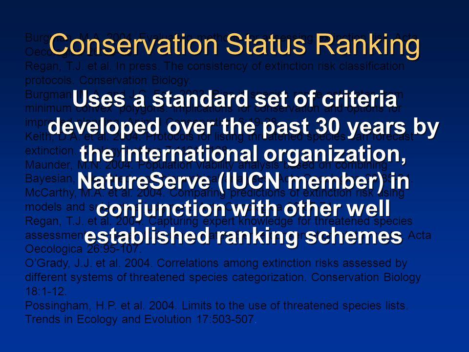 Burgman, M.A. 2004. Evaluating methods for assessing extinction risk.