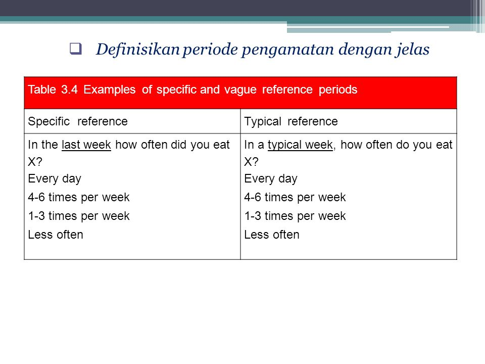  Definisikan periode pengamatan dengan jelas Table 3.4 Examples of specific and vague reference periods Specific referenceTypical reference In the la