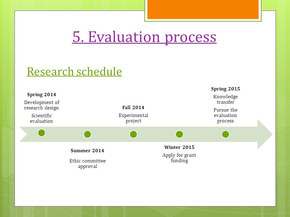 5. Evaluation process Research schedule Spring 2014 Development of research design Scientific evaluation Summer 2014 Ethic committee approval Fall 201