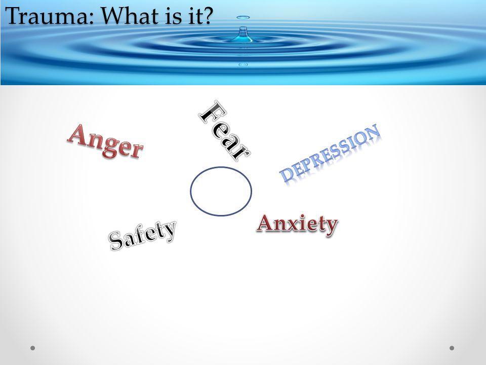 Trauma: What is it