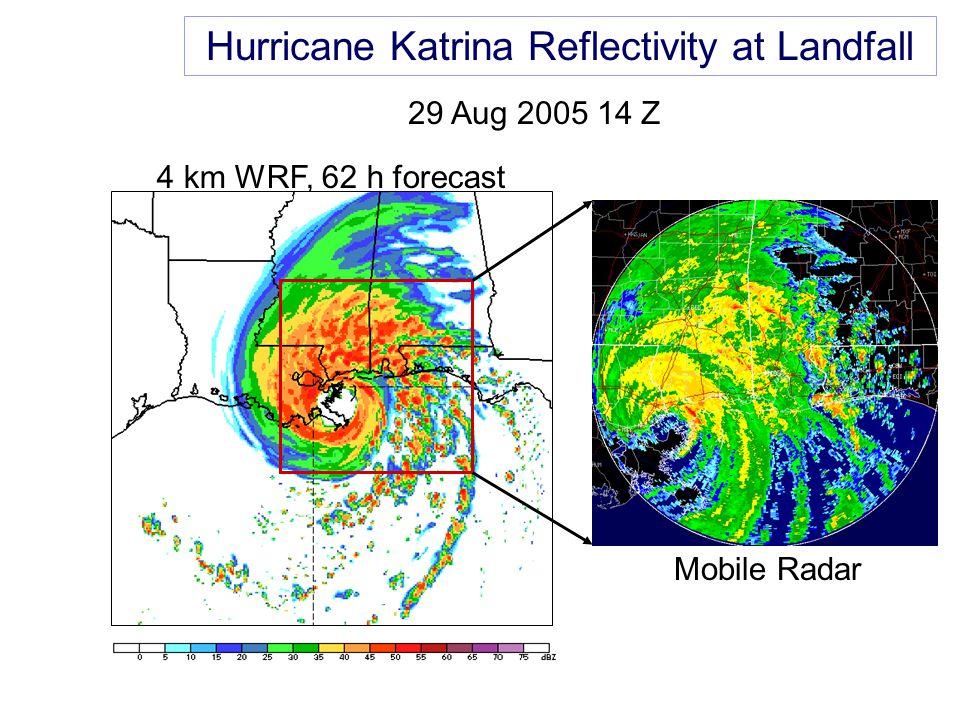 Mobile Radar Hurricane Katrina Reflectivity at Landfall 29 Aug 2005 14 Z 4 km WRF, 62 h forecast