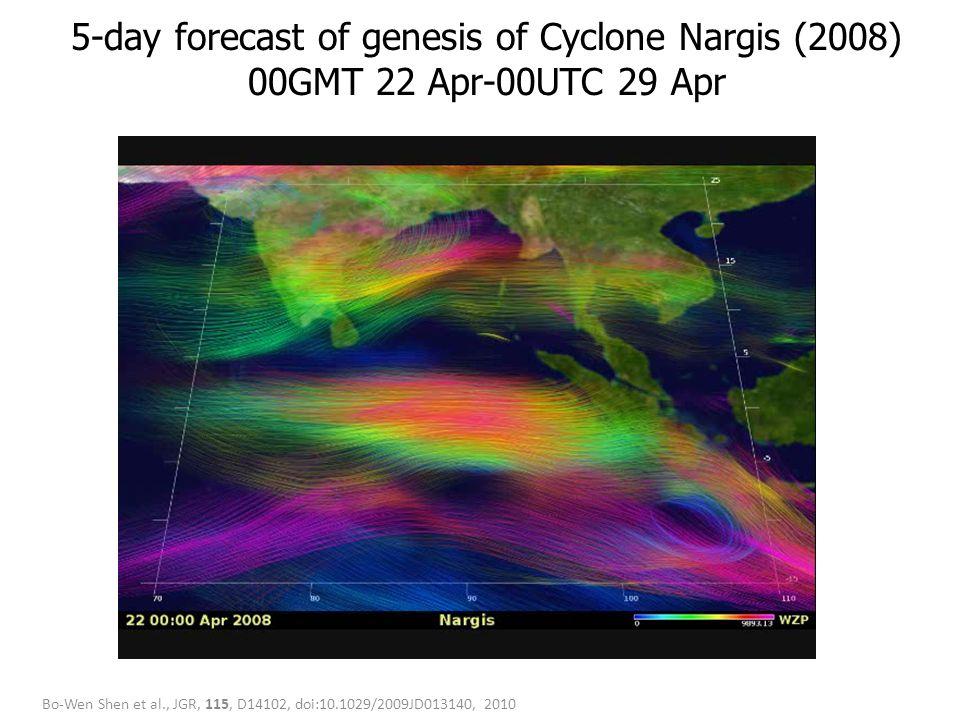 Bo-Wen Shen et al., JGR, 115, D14102, doi:10.1029/2009JD013140, 2010 5-day forecast of genesis of Cyclone Nargis (2008) 00GMT 22 Apr-00UTC 29 Apr