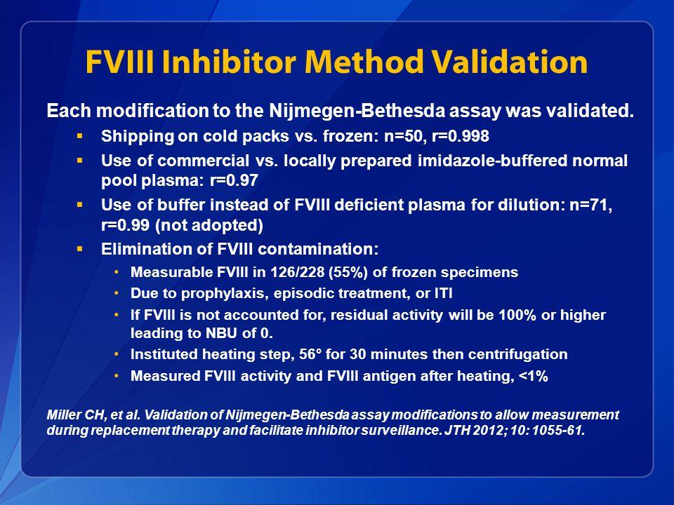 FVIII Inhibitor Method Validation Each modification to the Nijmegen-Bethesda assay was validated.