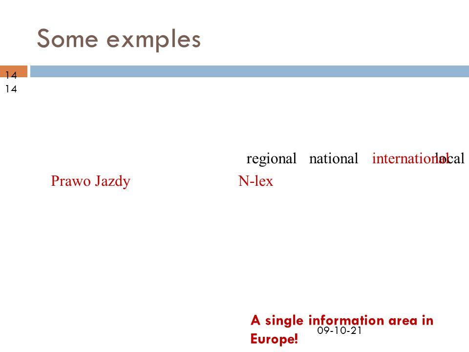 09-10-21 Some exmples nationalregionallocalinternational Prawo JazdyEuresN-lex14 A single information area in Europe!