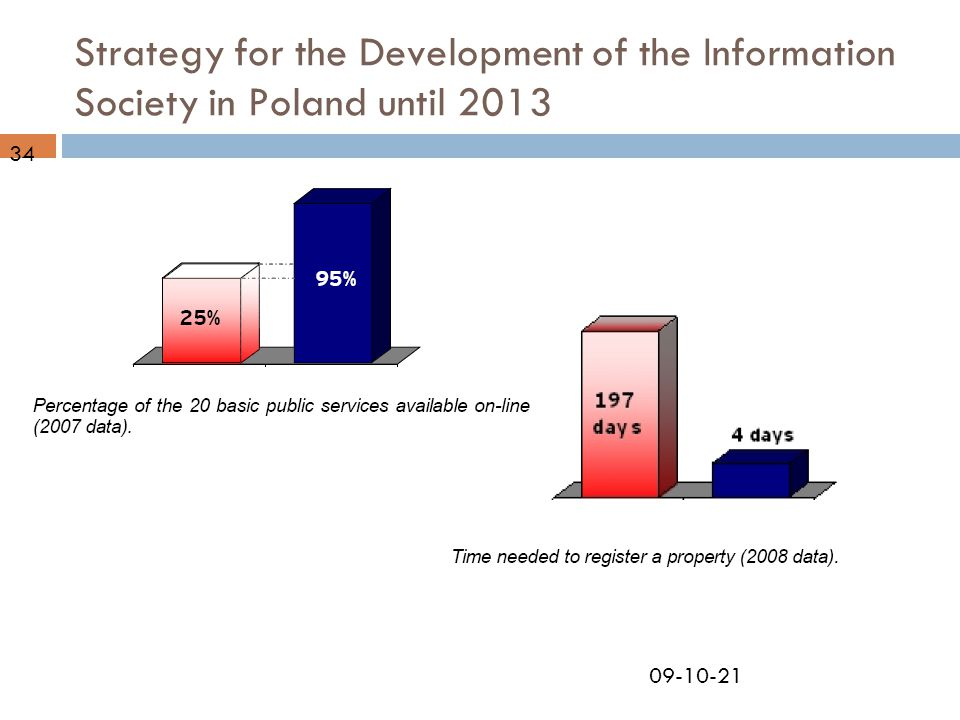 09-10-21 Strategy for the Development of the Information Society in Poland until 2013 34