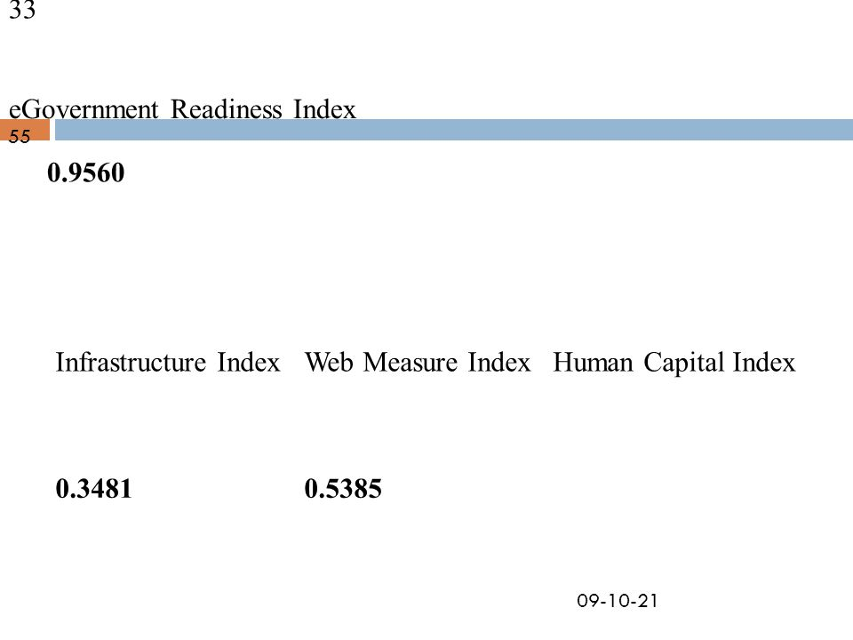 09-10-21 55 33 eGovernment Readiness Index Web Measure IndexInfrastructure IndexHuman Capital Index 0.53850.3481 0.9560