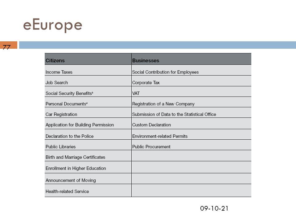 09-10-21 eEurope 77