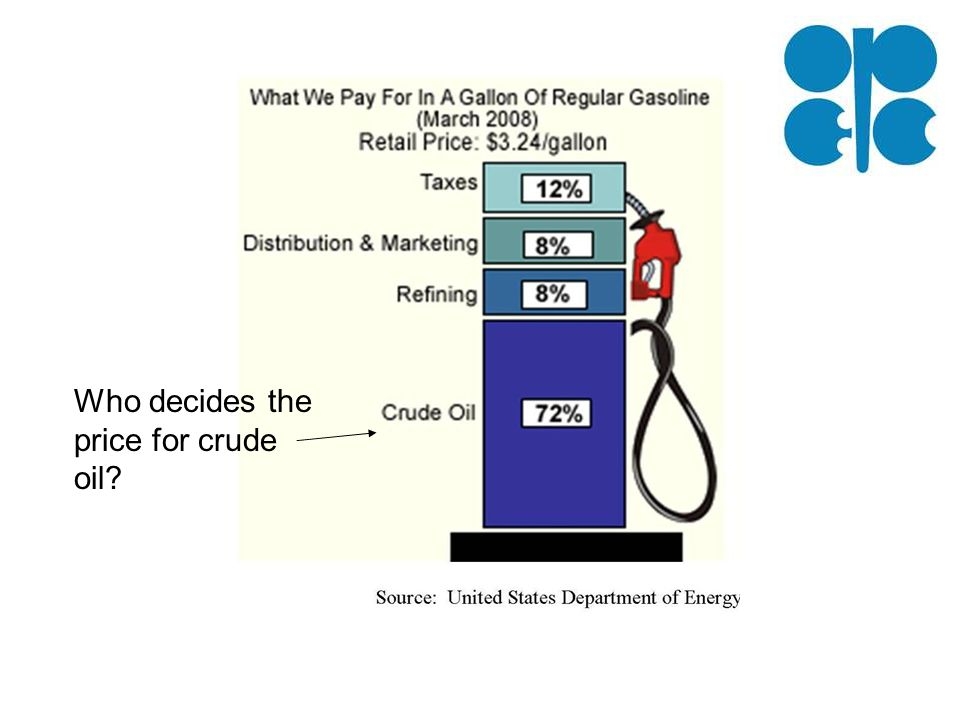 Who decides the price for crude oil