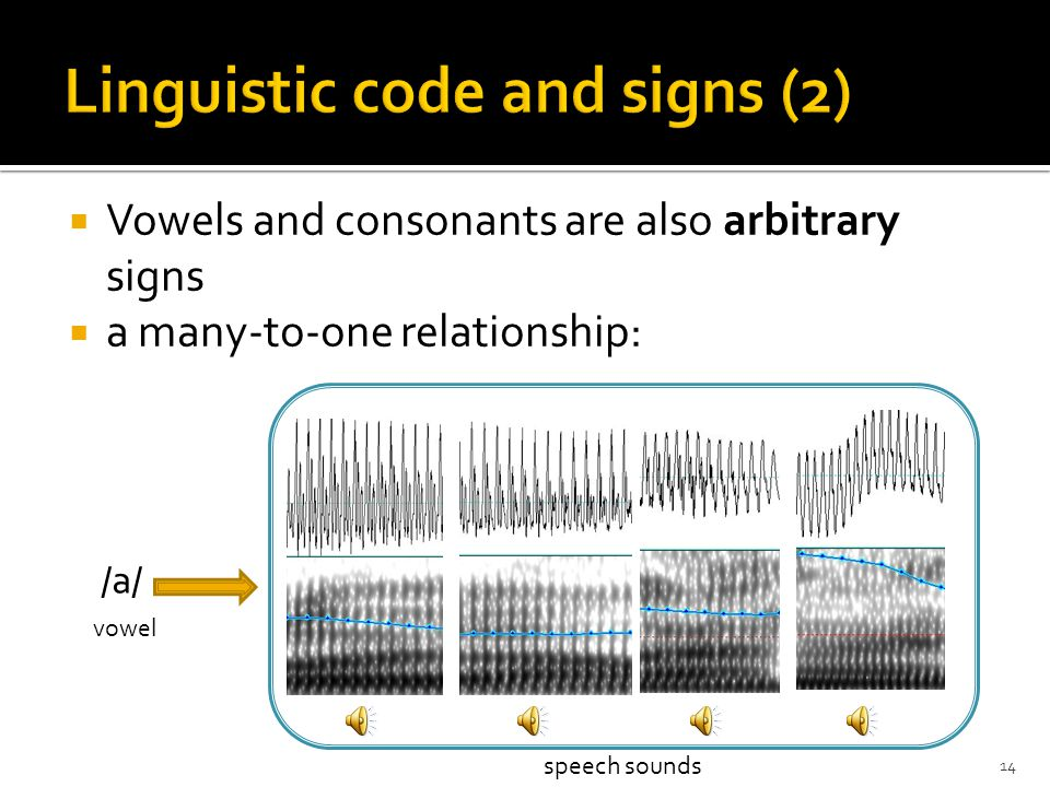  we communicate using a linguistic code that consists of signs such as words  words are arbitrary signs tree sign culturally determined link referen