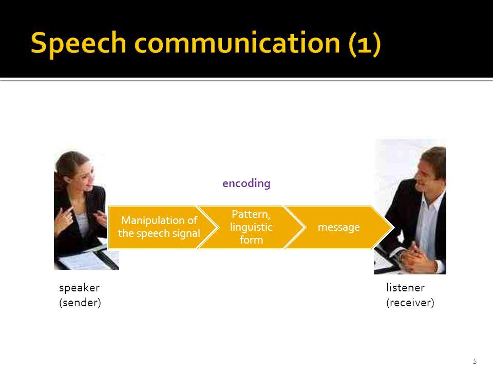 Investigation of speech communication by recording, describing and interpreting articulated utterances:  speech communication (SC) – a code  spoken