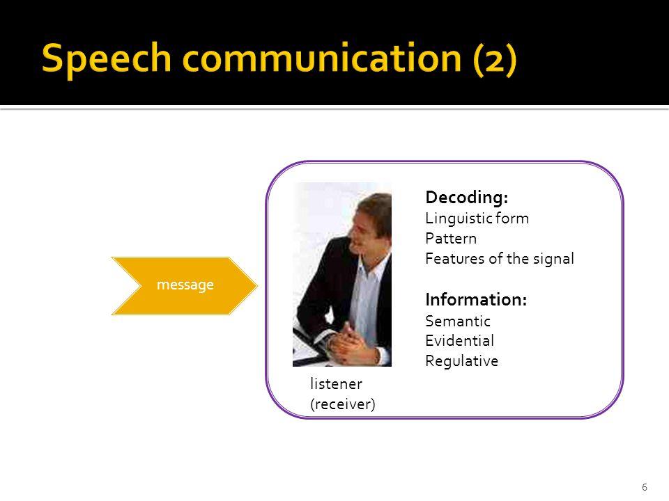 speaker (sender) listener (receiver) Manipulation of the speech signal Pattern, linguistic form message encoding 5