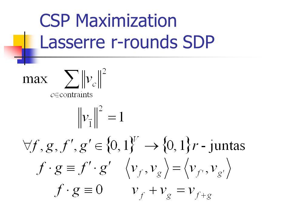 CSP Maximization Lasserre r-rounds SDP