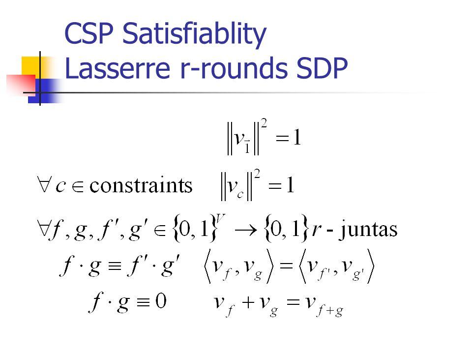 CSP Satisfiablity Lasserre r-rounds SDP