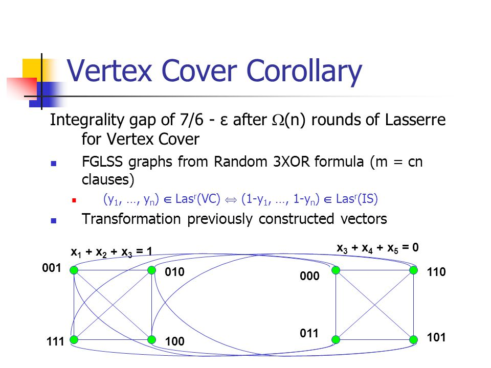 Vertex Cover Corollary Integrality gap of 7/6 - ε after  (n) rounds of Lasserre for Vertex Cover FGLSS graphs from Random 3XOR formula (m = cn clauses) (y 1, …, y n )  Las r (VC)  (1-y 1, …, 1-y n )  Las r (IS) Transformation previously constructed vectors x 1 + x 2 + x 3 = 1 001 100111 010 x 3 + x 4 + x 5 = 0 101 110 011 000